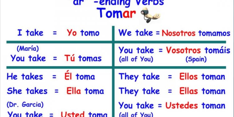 Common -ar verbs