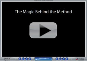The Magic Behind the Method